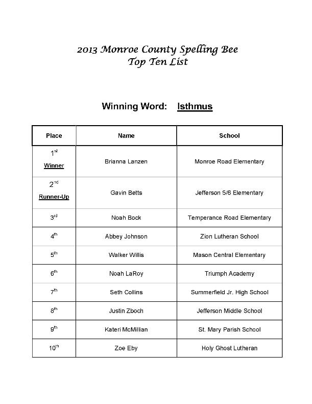 2013 Spelling Bee Results